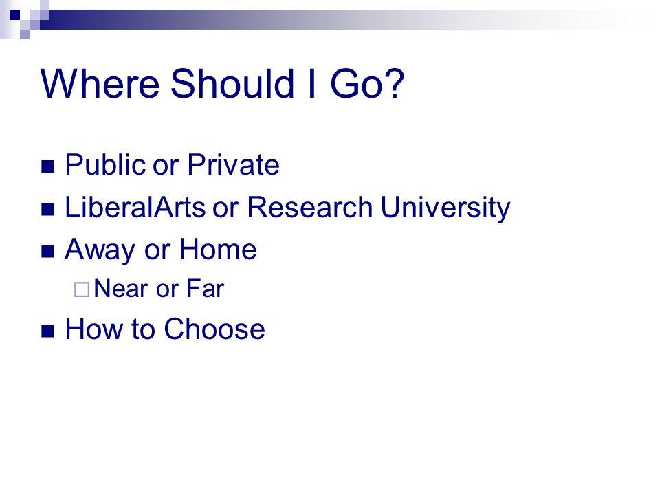Where Should I Go.