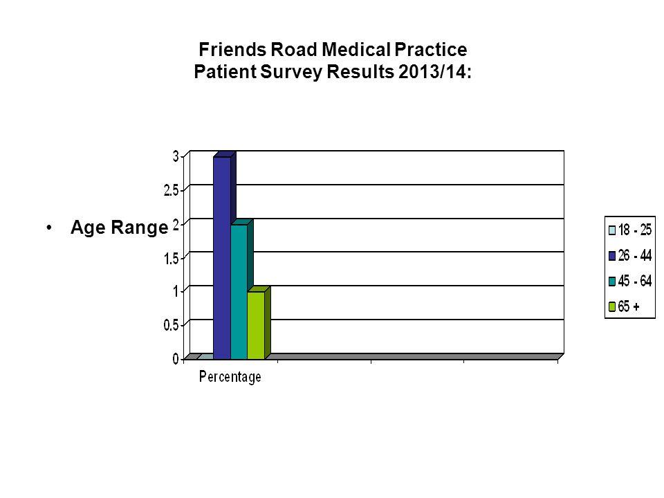 Friends Road Medical Practice Patient Survey Results 2013/14: Age Range