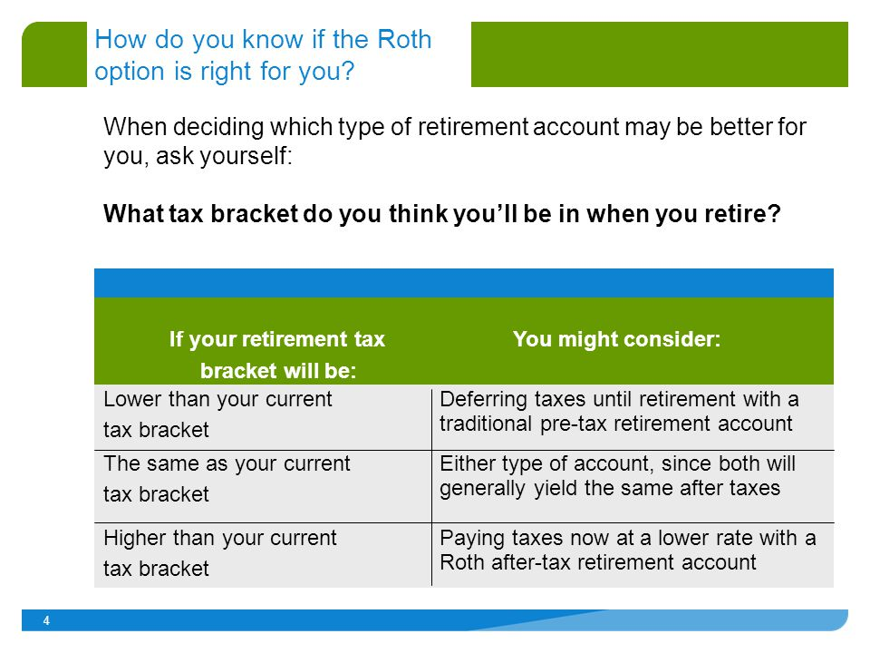 4 How do you know if the Roth option is right for you? Paying taxes now at a lower rate with a Roth after-tax retirement account Higher than your curr