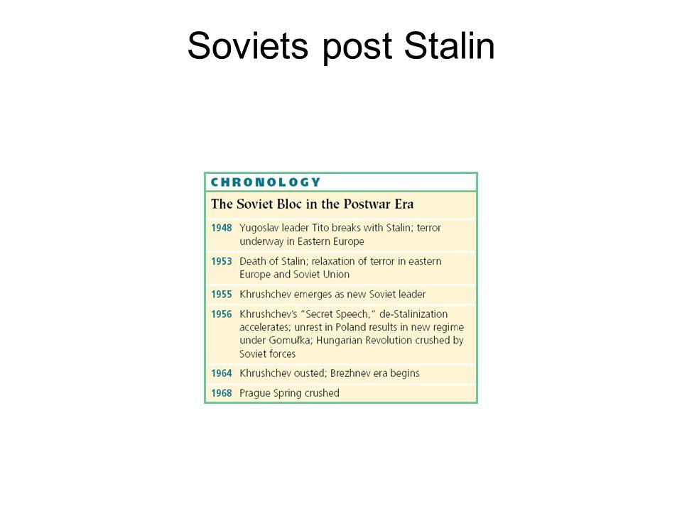 Soviets post Stalin
