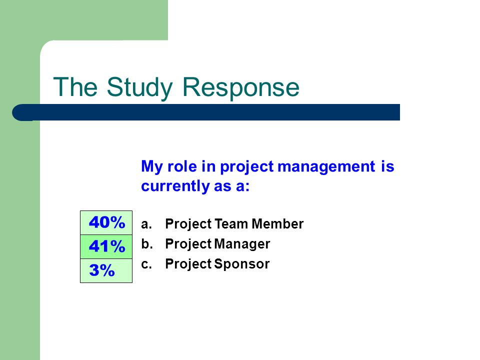 The Study Response 40% 41% 3% My role in project management is currently as a: a.Project Team Member b.Project Manager c.Project Sponsor