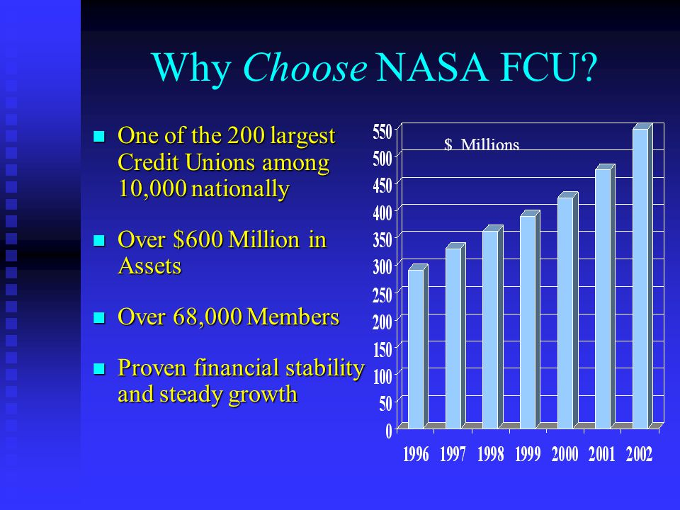 Why Choose NASA FCU.