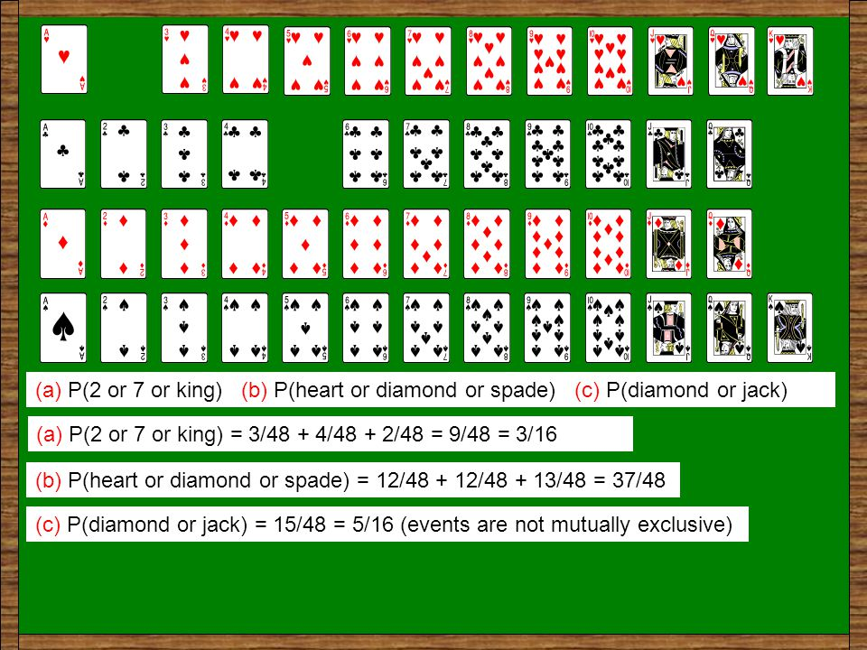 A single card is chosen at random from the depleted deck of cards. Work out the probabilities of the following events and simplify your answer where n
