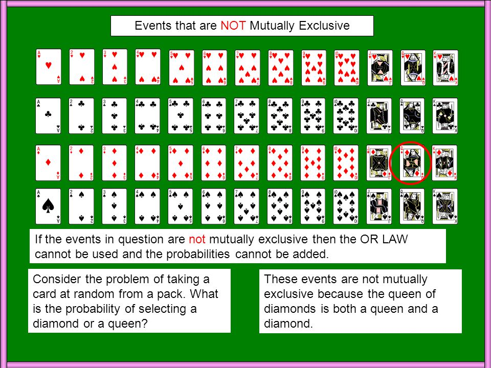 The OR LAW For mutually exclusive events: P(A or B) = P(A) + P(B) 0 Impossible 1 Certain ½ When using the Or Law and adding the individual probabilities, the cumulative effect increases the likelihood of the combined events happening.