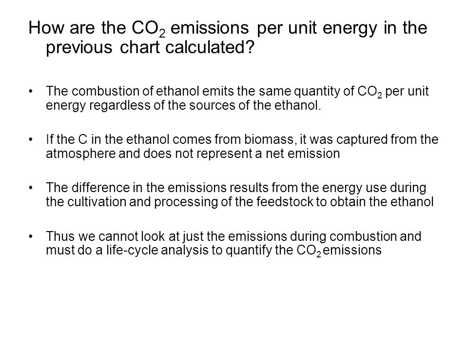 How are the CO 2 emissions per unit energy in the previous chart calculated.