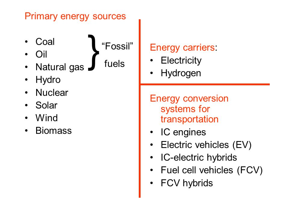 Primary energy sources Coal Oil Natural gas Hydro Nuclear Solar Wind Biomass Energy carriers: Electricity Hydrogen Energy conversion systems for transportation IC engines Electric vehicles (EV) IC-electric hybrids Fuel cell vehicles (FCV) FCV hybrids } Fossil fuels