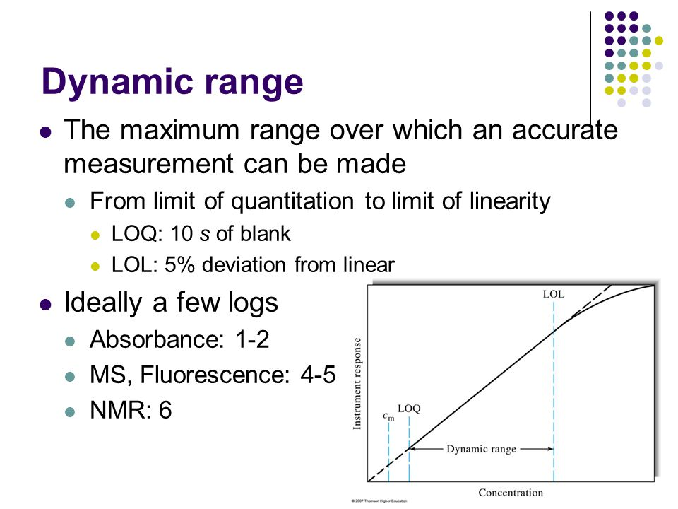 Dynamic range The maximum range over which an accurate measurement can be made From limit of quantitation to limit of linearity LOQ: 10 s of blank LOL