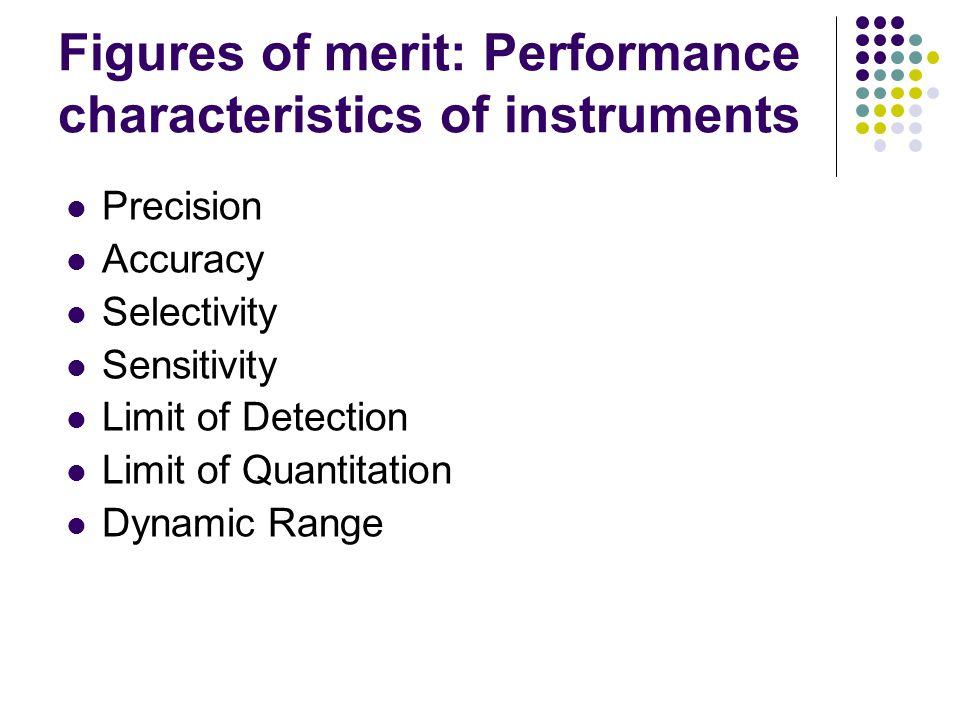 Figures of merit: Performance characteristics of instruments Precision Accuracy Selectivity Sensitivity Limit of Detection Limit of Quantitation Dynam