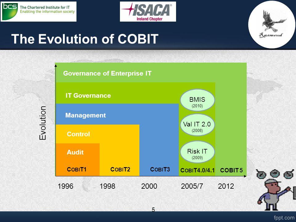 Governance of Enterprise IT COBIT 5 IT Governance C OBI T4.0/4.1 Management C OBI T3 Control C OBI T2 Audit C OBI T1 The Evolution of COBIT 2005/72000