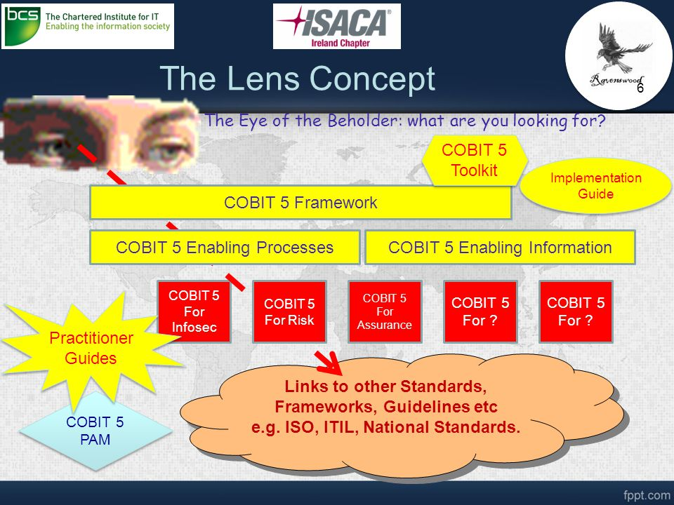 COBIT 5 PAM COBIT 5 PAM The Lens Concept 6 The Eye of the Beholder: what are you looking for? COBIT 5 For Infosec COBIT 5 For Assurance COBIT 5 For ?