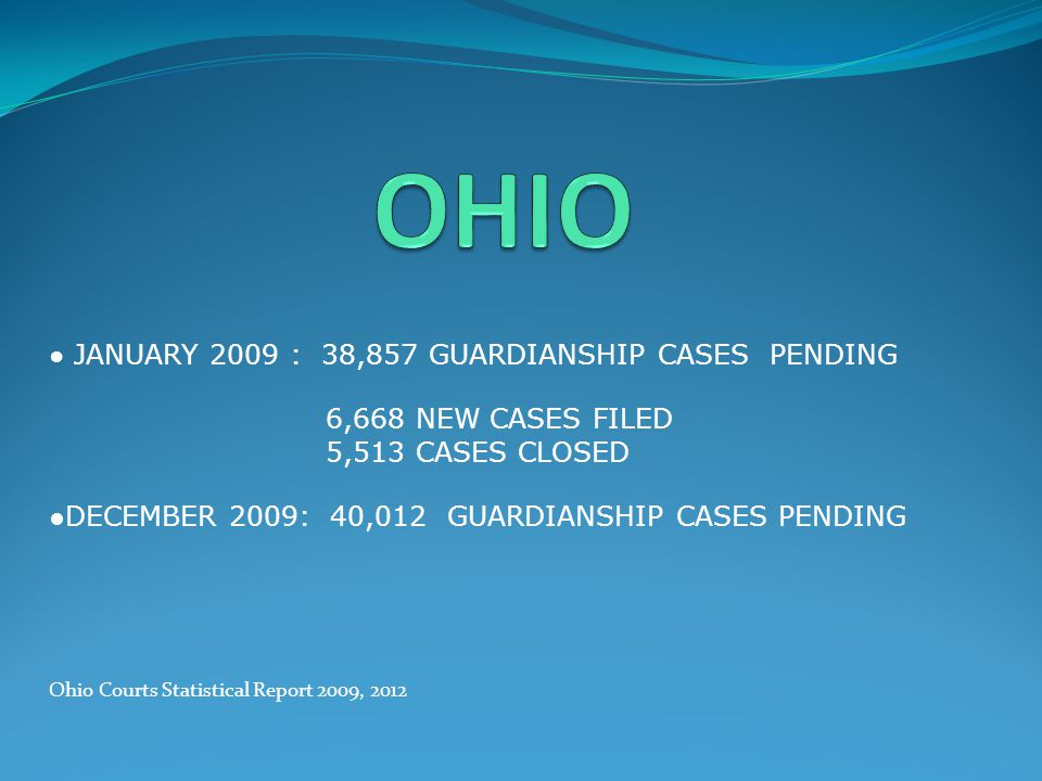 ● JANUARY 2009 : 38,857 GUARDIANSHIP CASES PENDING 6,668 NEW CASES FILED 5,513 CASES CLOSED ●DECEMBER 2009: 40,012 GUARDIANSHIP CASES PENDING Ohio Courts Statistical Report 2009, 2012