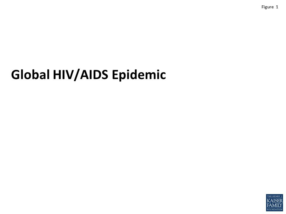Figure 1 Global HIV/AIDS Epidemic
