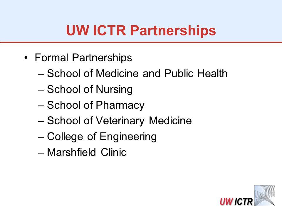 UW ICTR Partnerships Formal Partnerships –School of Medicine and Public Health –School of Nursing –School of Pharmacy –School of Veterinary Medicine –College of Engineering –Marshfield Clinic