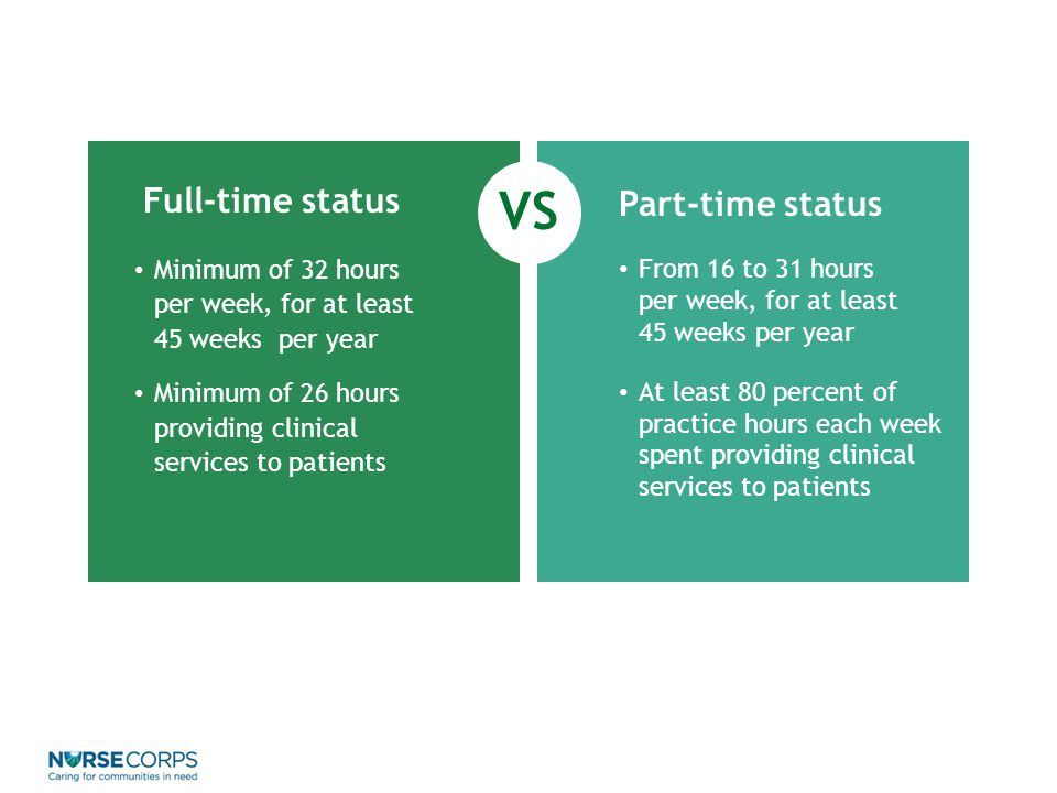 Full-time status Minimum of 32 hours per week, for at least 45 weeks per year Minimum of 26 hours providing clinical services to patients VS Part-time status From 16 to 31 hours per week, for at least 45 weeks per year At least 80 percent of practice hours each week spent providing clinical services to patients