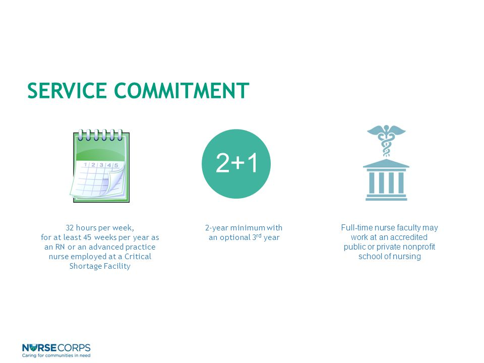 SERVICE COMMITMENT 32 hours per week, for at least 45 weeks per year as an RN or an advanced practice nurse employed at a Critical Shortage Facility 2-year minimum with an optional 3 rd year Full-time nurse faculty may work at an accredited public or private nonprofit school of nursing 2+1