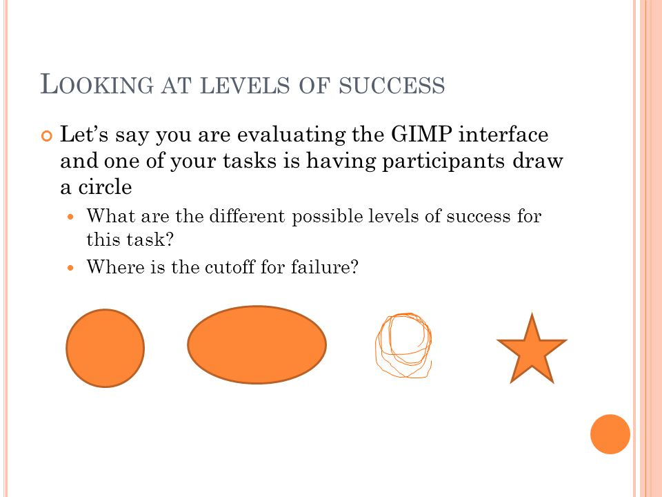 L OOKING AT LEVELS OF SUCCESS Let's say you are evaluating the GIMP interface and one of your tasks is having participants draw a circle What are the different possible levels of success for this task.