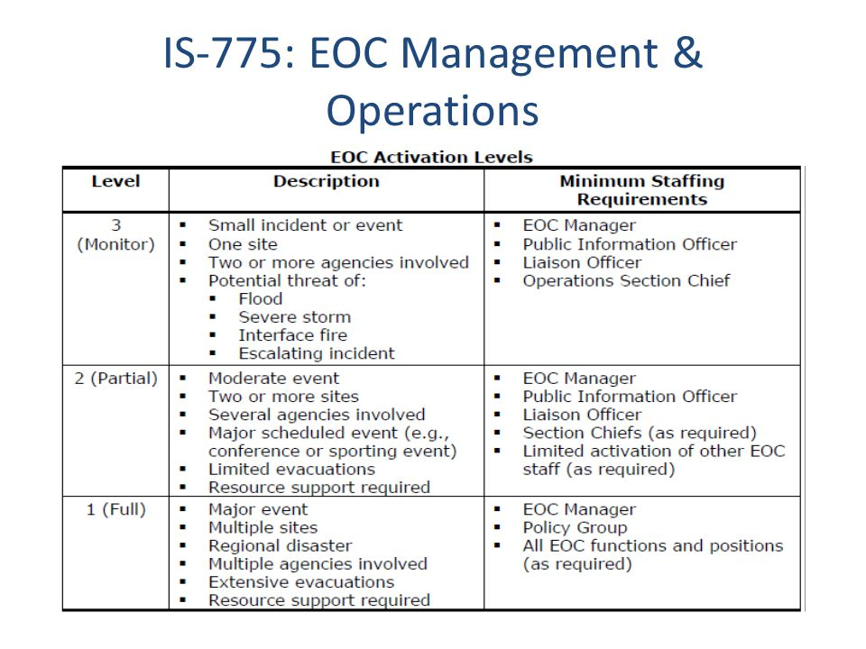 IS-775: EOC Management & Operations