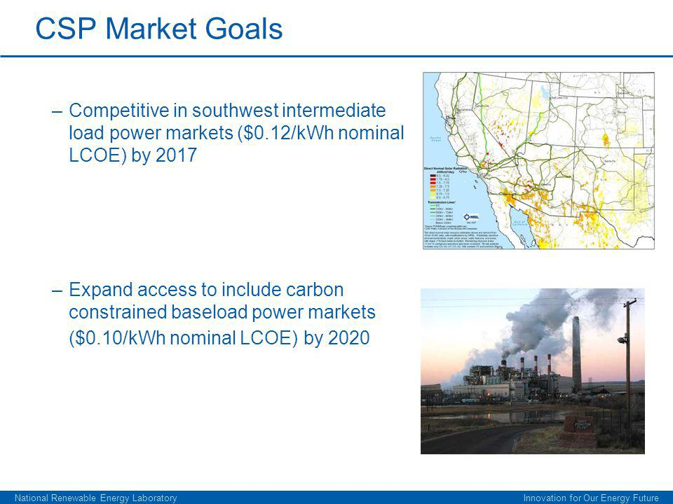 CSP Market Goals –Competitive in southwest intermediate load power markets ($0.12/kWh nominal LCOE) by 2017 –Expand access to include carbon constrained baseload power markets ($0.10/kWh nominal LCOE) by 2020