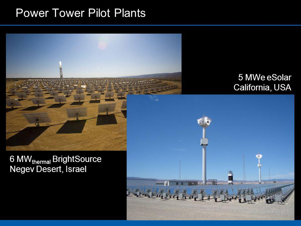 Power Tower Pilot Plants 6 MW thermal BrightSource Negev Desert, Israel 5 MWe eSolar California, USA