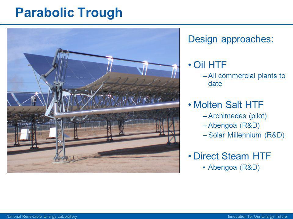 Parabolic Trough National Renewable Energy Laboratory Innovation for Our Energy Future Design approaches: Oil HTF –All commercial plants to date Molten Salt HTF –Archimedes (pilot) –Abengoa (R&D) –Solar Millennium (R&D) Direct Steam HTF Abengoa (R&D)