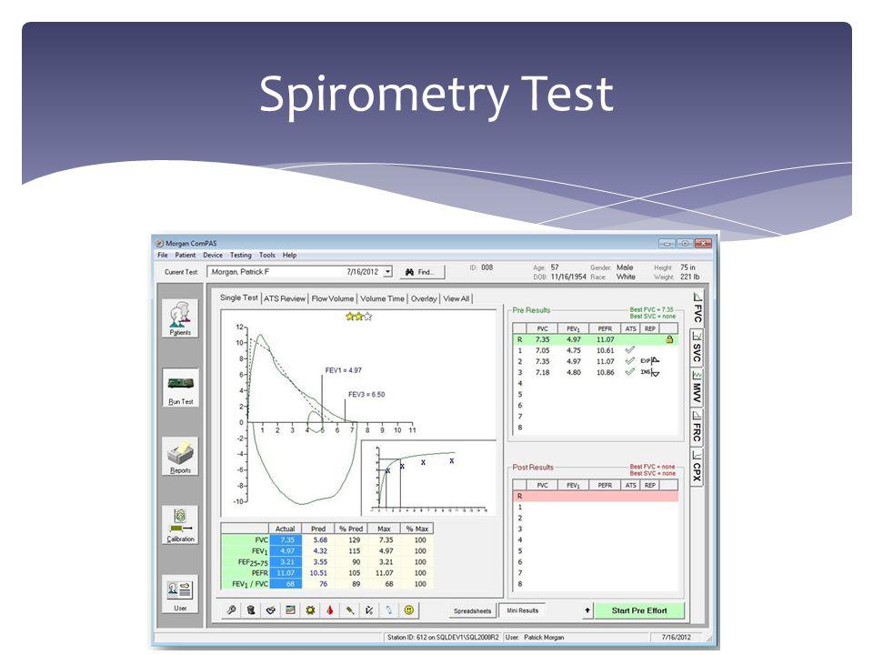 Spirometry Test