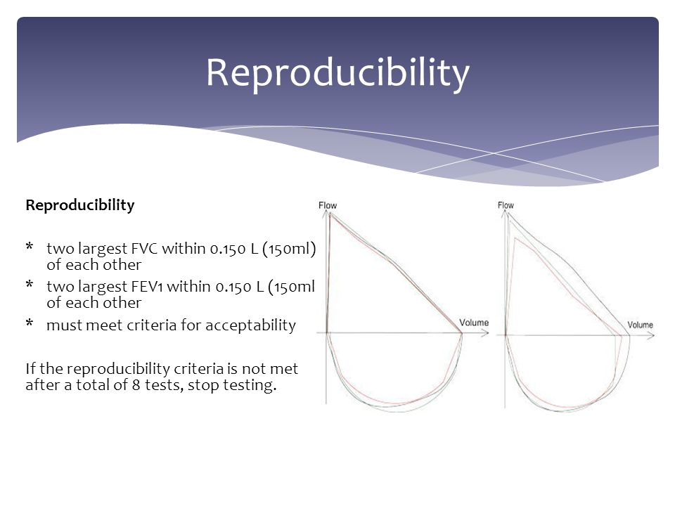 Reproducibility *two largest FVC within 0.150 L (150ml) of each other *two largest FEV1 within 0.150 L (150ml) of each other *must meet criteria for acceptability If the reproducibility criteria is not met after a total of 8 tests, stop testing.