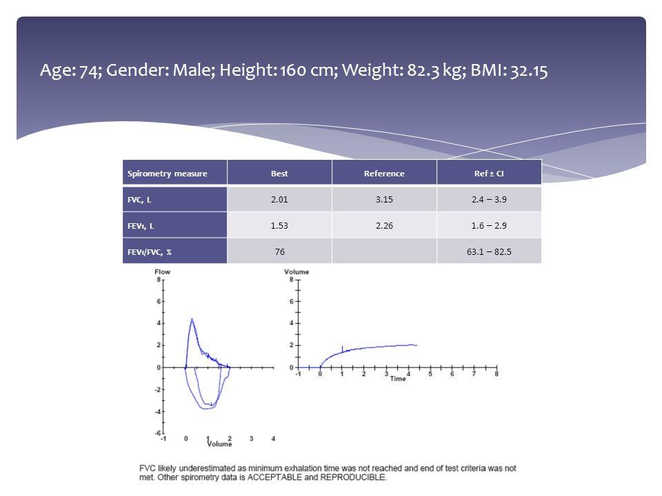 Age: 74; Gender: Male; Height: 160 cm; Weight: 82.3 kg; BMI: 32.15 Spirometry measureBestReferenceRef ± CI FVC, L 2.013.152.4 – 3.9 FEV1, L 1.532.261.
