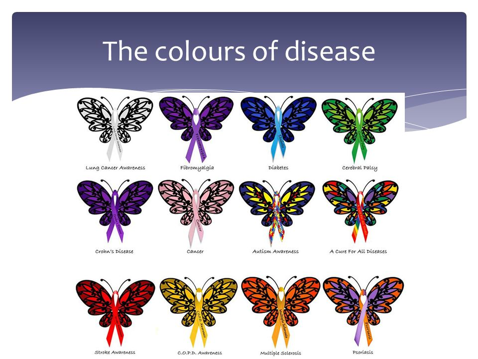The colours of respiratory disease