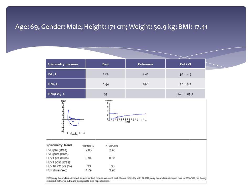 Spirometry measureBestReferenceRef ± CI FVC, L2.834.023.2 – 4.9 FEV1, L0.942.962.2 – 3.7 FEV1/FVC, %3364.1 – 83.5 Age: 69; Gender: Male; Height: 171 c