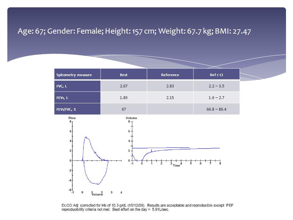 Age: 67; Gender: Female; Height: 157 cm; Weight: 67.7 kg; BMI: 27.47 Spirometry measureBestReferenceRef ± CI FVC, L 2.672.832.2 – 3.5 FEV1, L 1.802.15