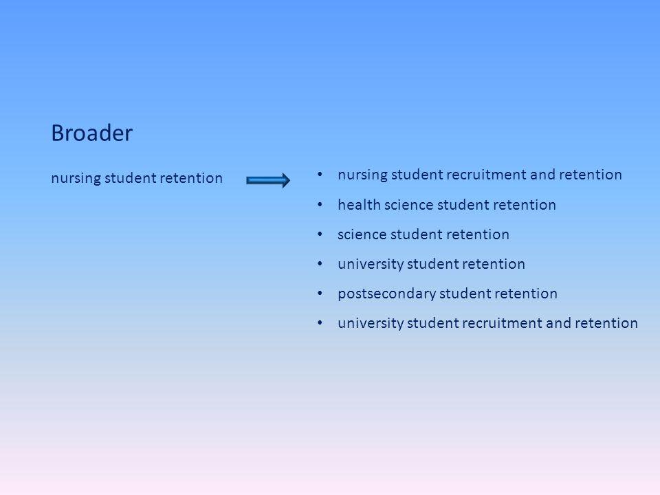 Narrower nursing student retention who.– mature nursing students what.