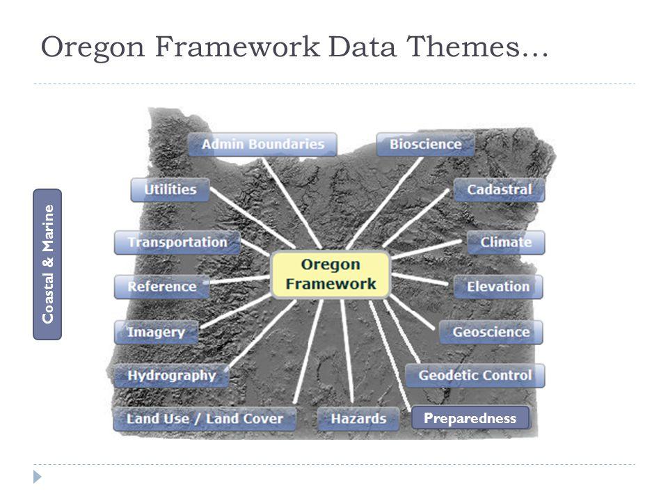 Oregon Framework Data Themes… Preparedness Coastal & Marine