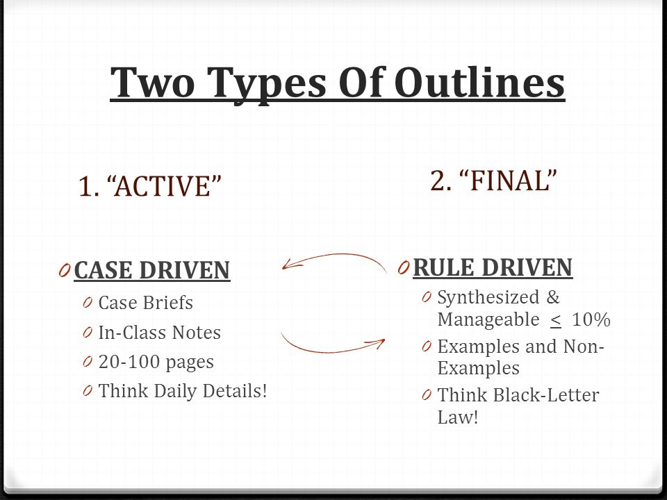 Two Types Of Outlines 1. ACTIVE 2.