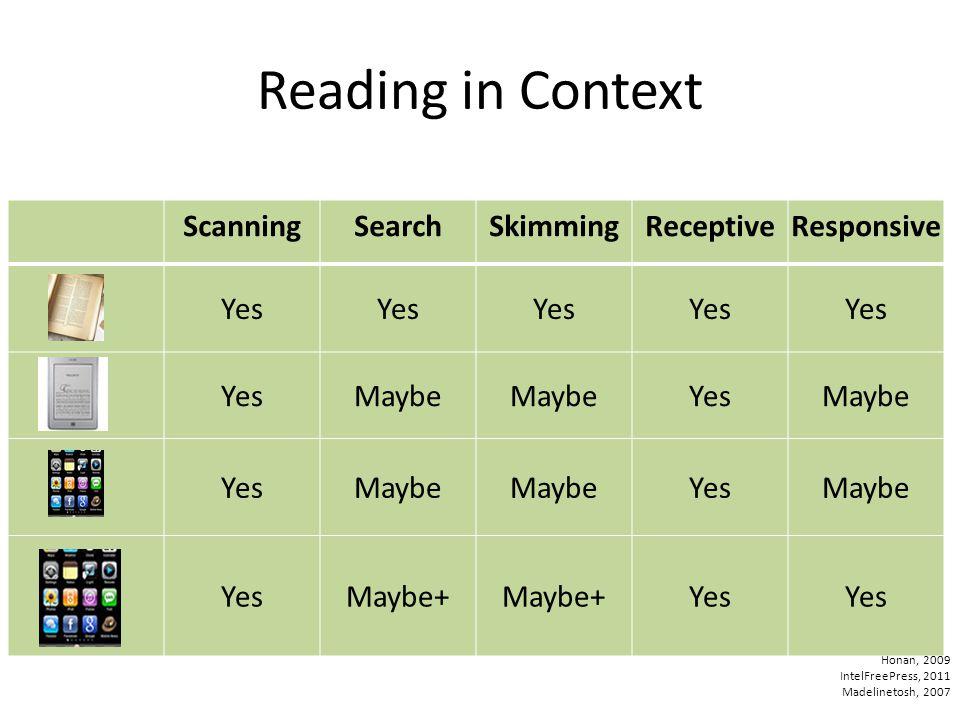Reading in Context ScanningSearchSkimmingReceptiveResponsive Yes Maybe YesMaybe YesMaybe YesMaybe YesMaybe+ Yes Honan, 2009 IntelFreePress, 2011 Madel