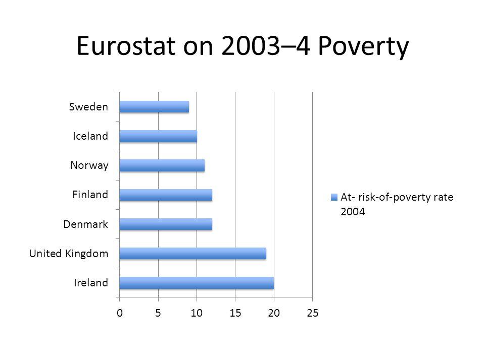 2003 Debate on Hidden Poverty