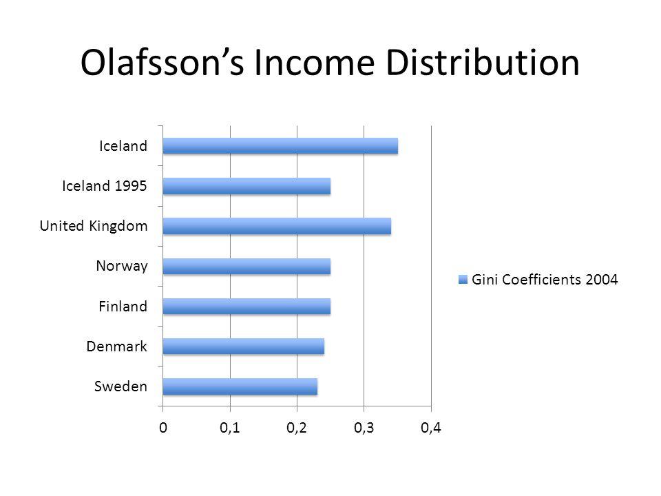 Eurostat on 2003–4 Poverty