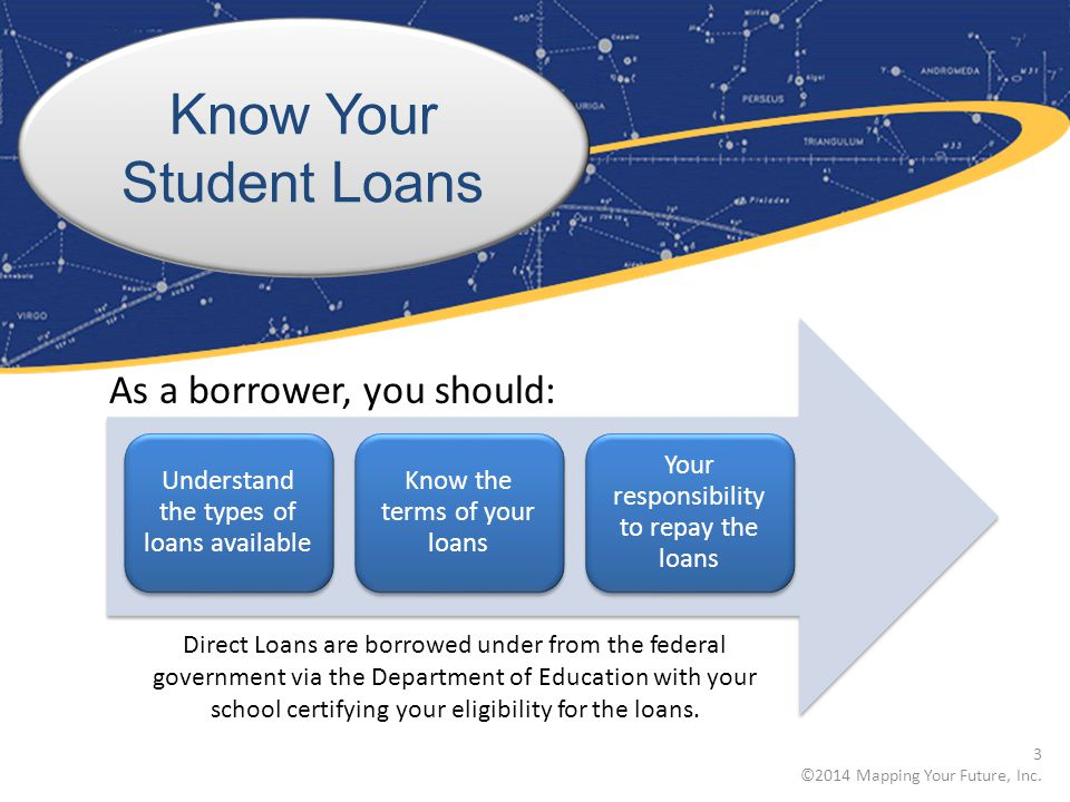 Know Your Student Loans Understand the types of loans available Know the terms of your loans Your responsibility to repay the loans Direct Loans are borrowed under from the federal government via the Department of Education with your school certifying your eligibility for the loans.