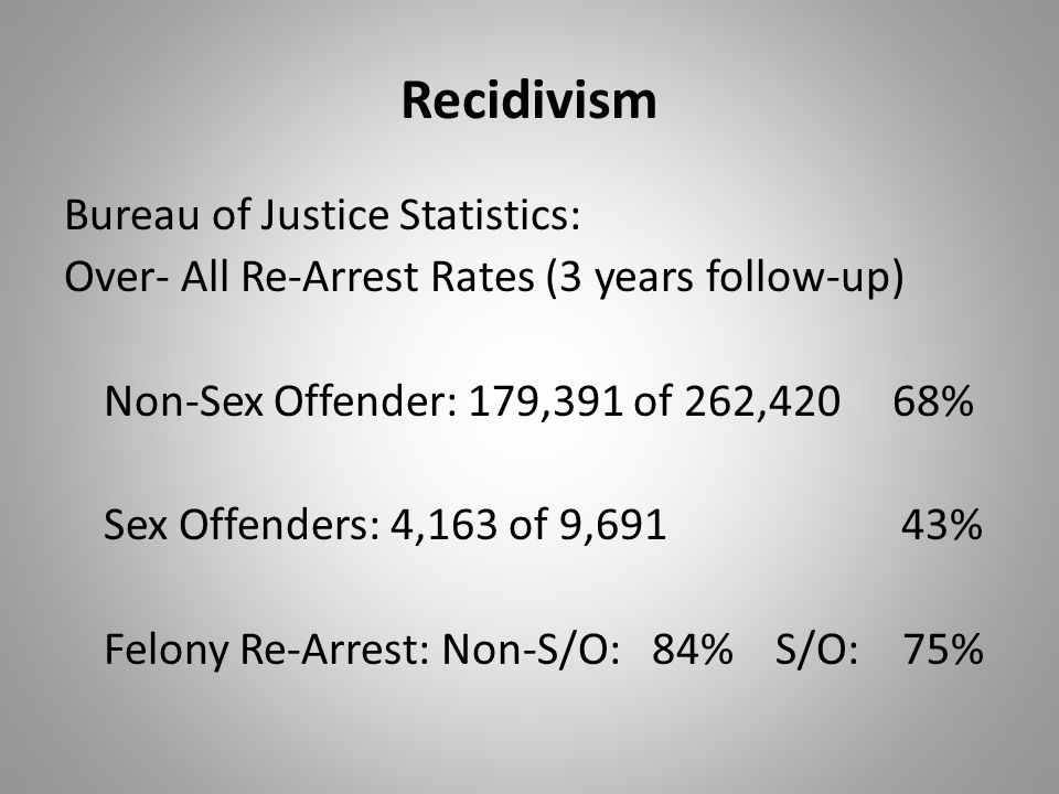 Recidivism Law enforcement agencies in the U.S.