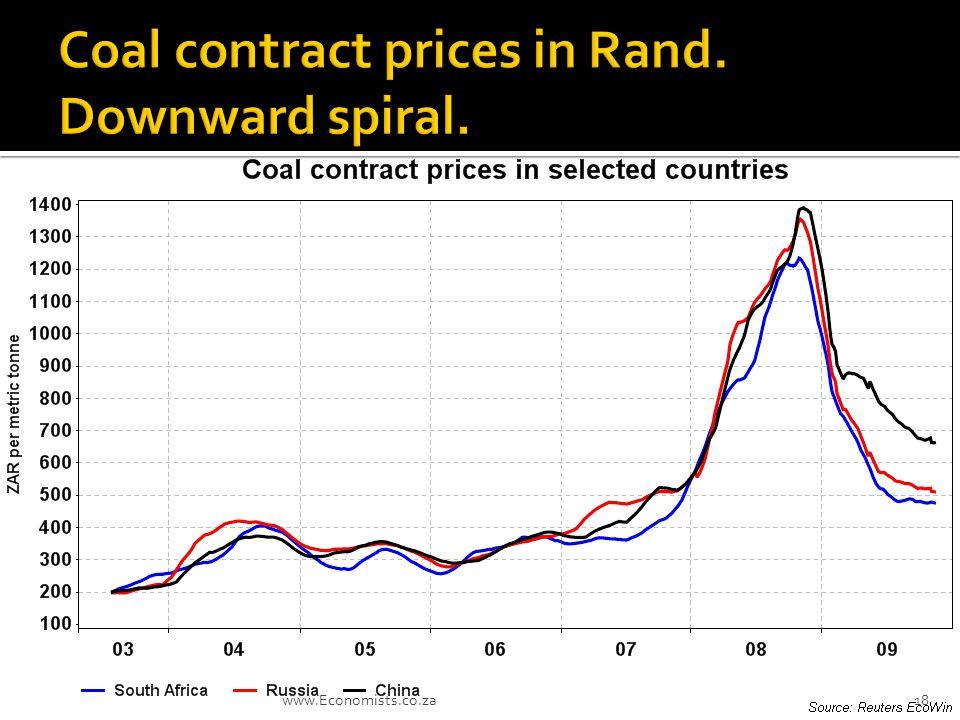 www.Economists.co.za19