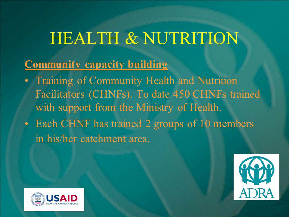 HEALTH & NUTRITION Community capacity building Training of Community Health and Nutrition Facilitators (CHNFs).