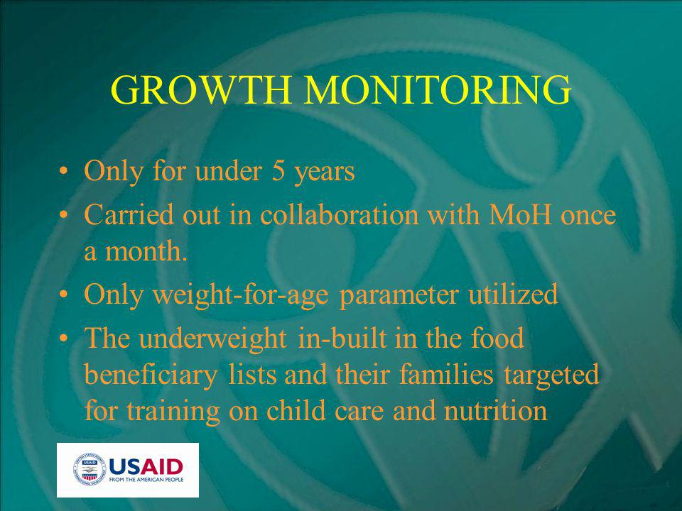 GROWTH MONITORING Only for under 5 years Carried out in collaboration with MoH once a month.