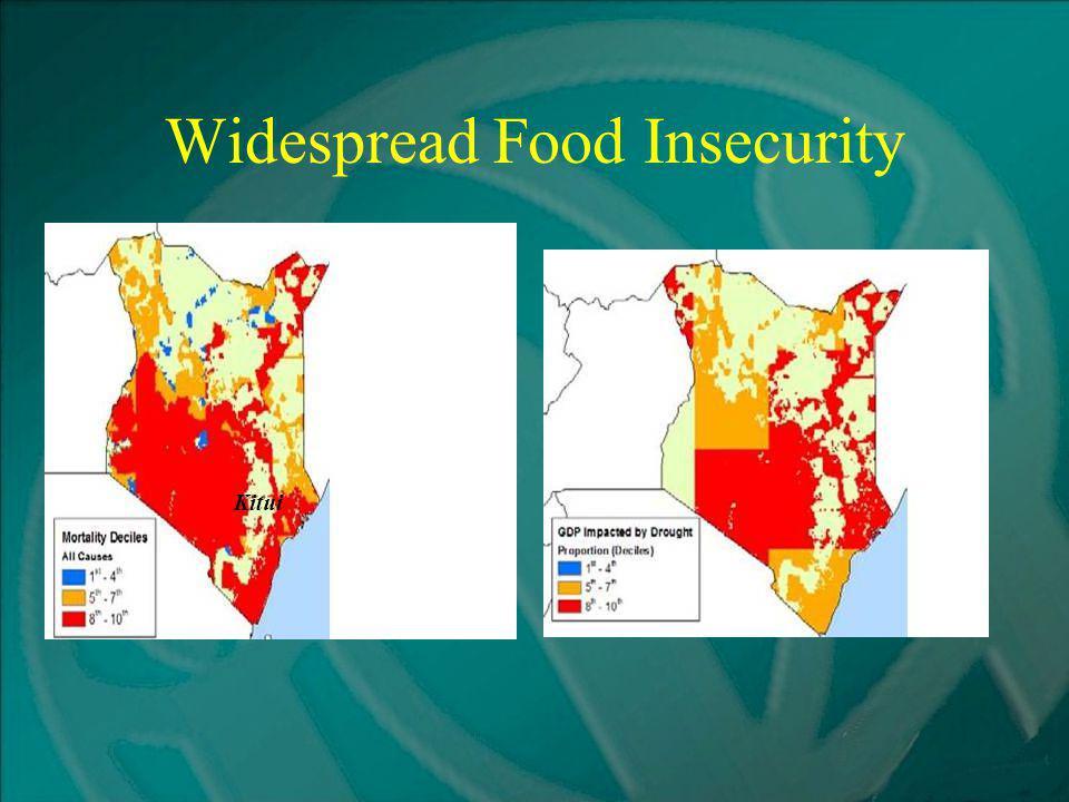 Kitui Food Security Project Area