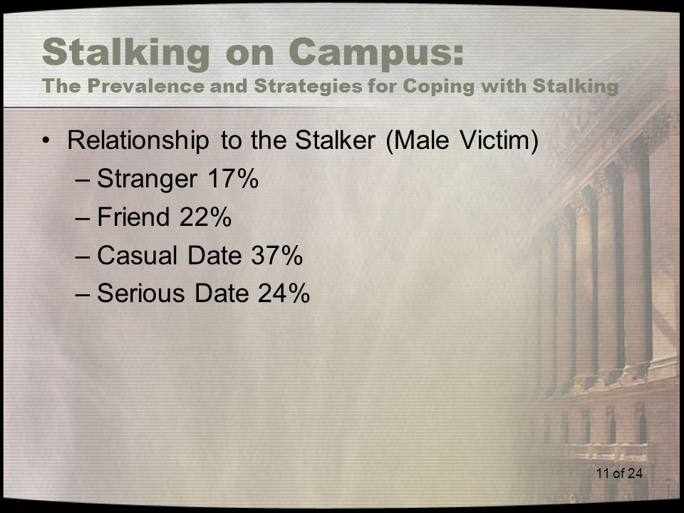 11 of 24 Stalking on Campus: The Prevalence and Strategies for Coping with Stalking Relationship to the Stalker (Male Victim) –Stranger 17% –Friend 22% –Casual Date 37% –Serious Date 24%