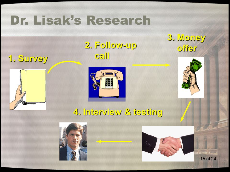 15 of 24 1. Survey 2. Follow-up call 3. Money offer 4. Interview & testing Dr. Lisak's Research