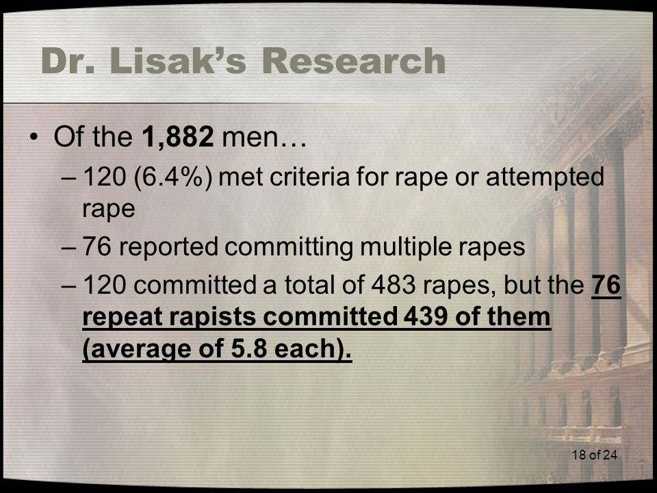 18 of 24 Dr. Lisak's Research Of the 1,882 men… –120 (6.4%) met criteria for rape or attempted rape –76 reported committing multiple rapes –120 commit