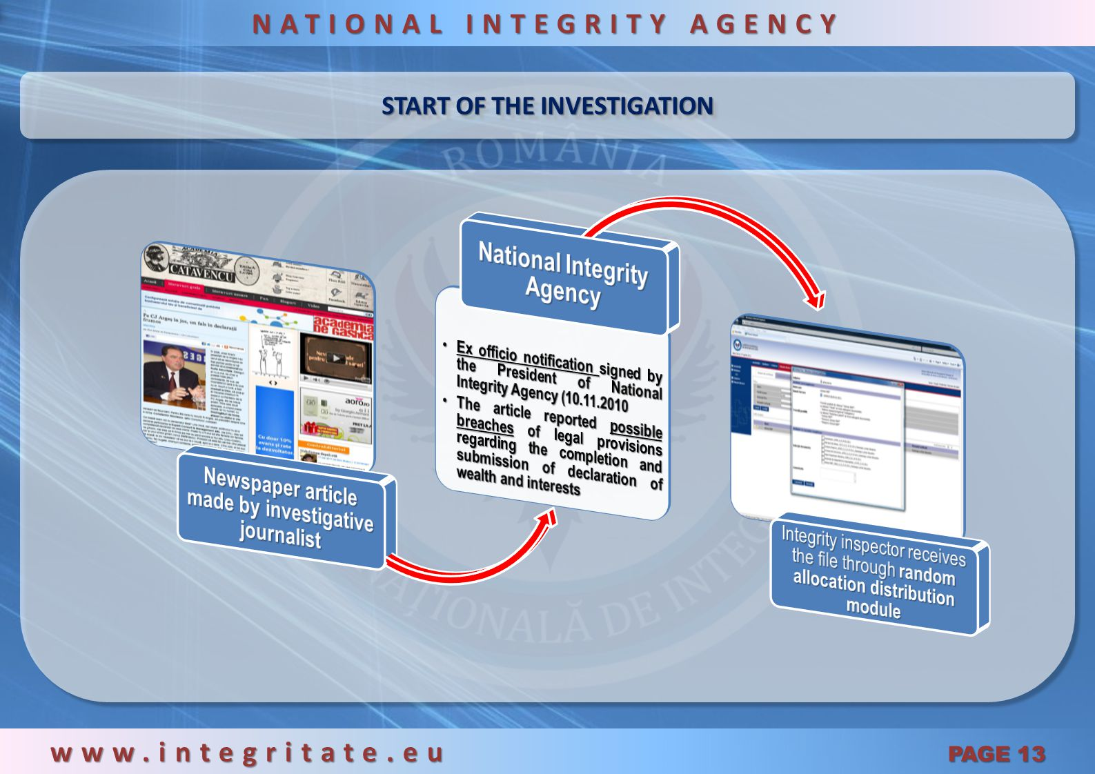 INVESTIGATED PERSON www.integritate.eu PAGE 12 NATIONAL INTEGRITY AGENCY Mr.