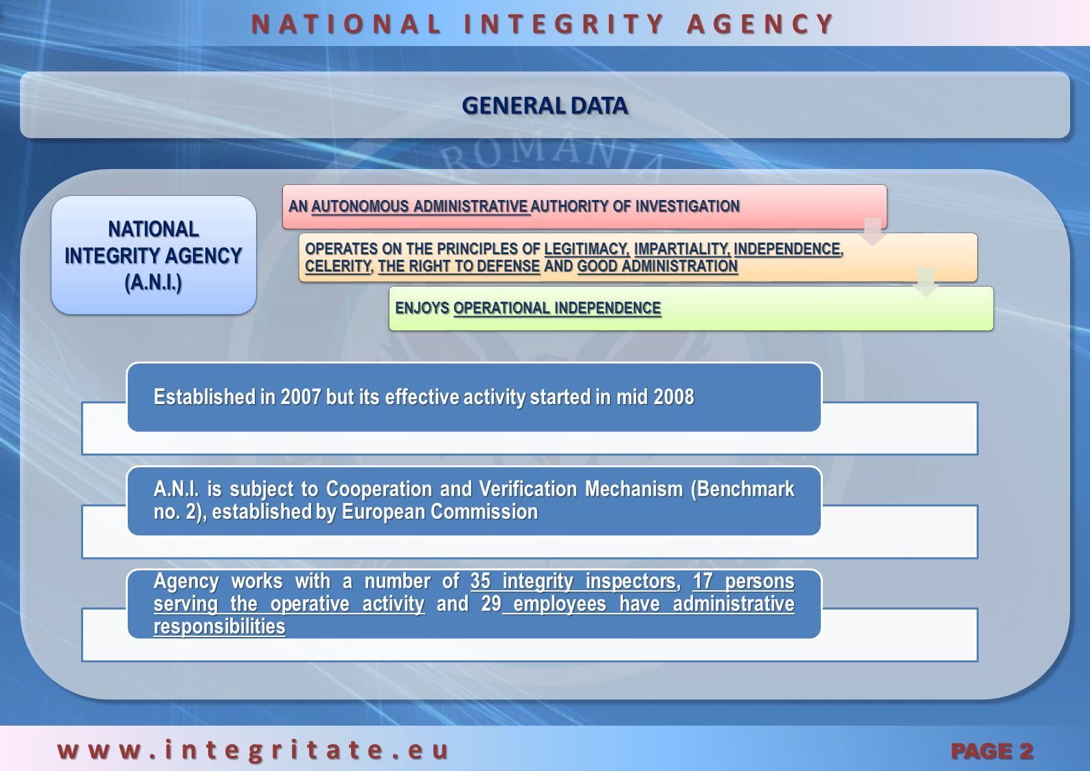 www.integritate.eu PAGE 22 NATIONAL INTEGRITY AGENCY THANK YOU FOR YOUR TIME.