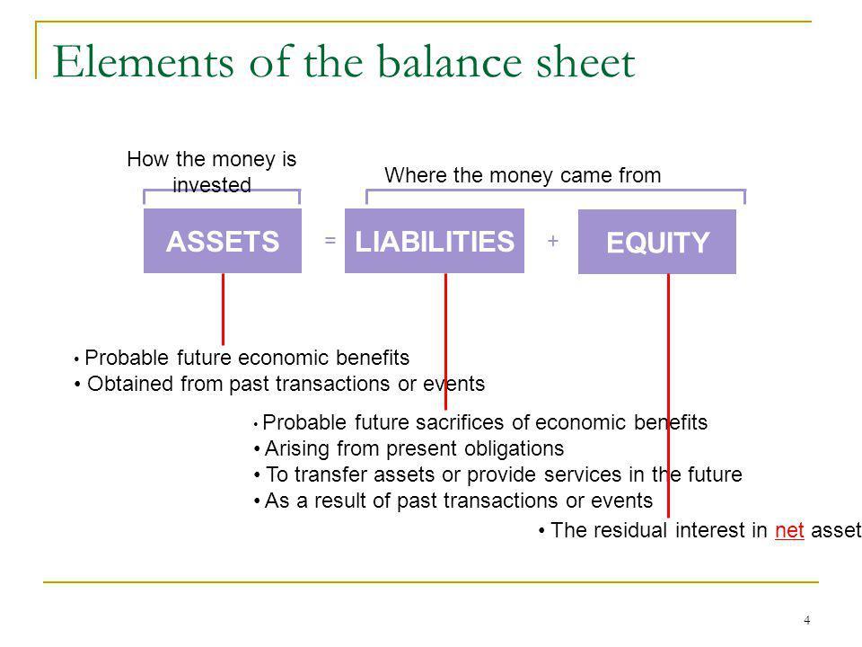 25 Limitations of the Balance Sheet n 1.