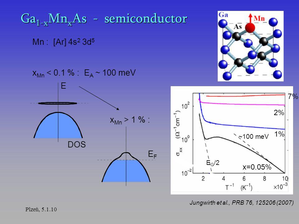 Plzeň, 5.1.10 Ga 1-x Mn x As - semiconductor Mn : [Ar] 4s 2 3d 5 x Mn < 0.1 % : E A ~ 100 meV x Mn > 1 % : Jungwirth et al., PRB 76, 125206 (2007) x=0.05% 1% 2% 7% ~100 meV E G /2 E DOS EFEF