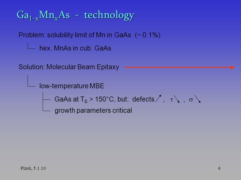 Plzeň, 5.1.1017 optimum temperature LT-MBE of GaMnAs surface morphology : 2D/3Dsurface morphology : 2D/3D temperature stabilitytemperature stability As-flux stoichiometricAs-flux stoichiometric optimal annealingoptimal annealing optimum time...